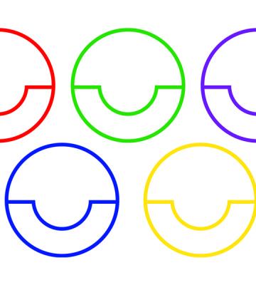 Skipping Circles