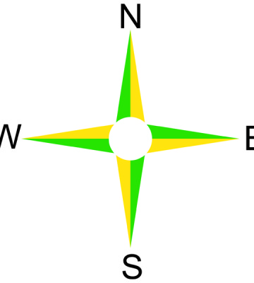 4 Point Compass