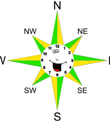 8 Point Compass & Smiling Clockl
