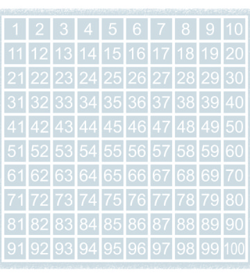Number Board 1 -100 Outline